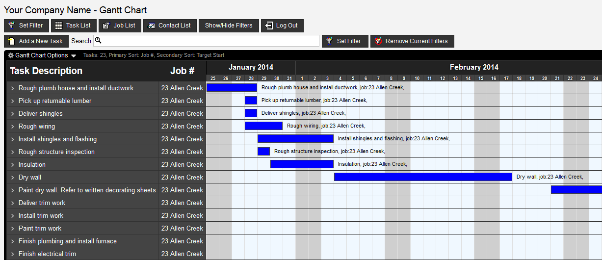 Remote VirtualBoss Gantt Chart View